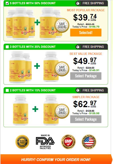 UNBS CBD Gummies price