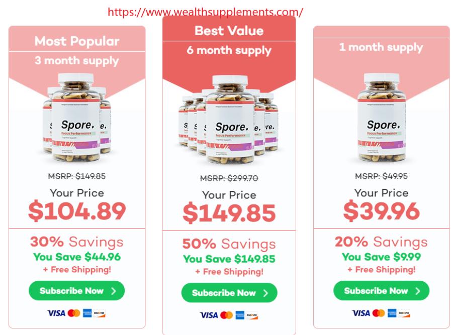 Spore Focus Performance price